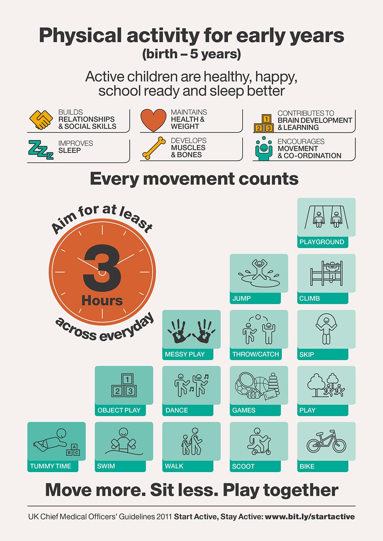 Children-under-5-infographic-FINAL.jpg