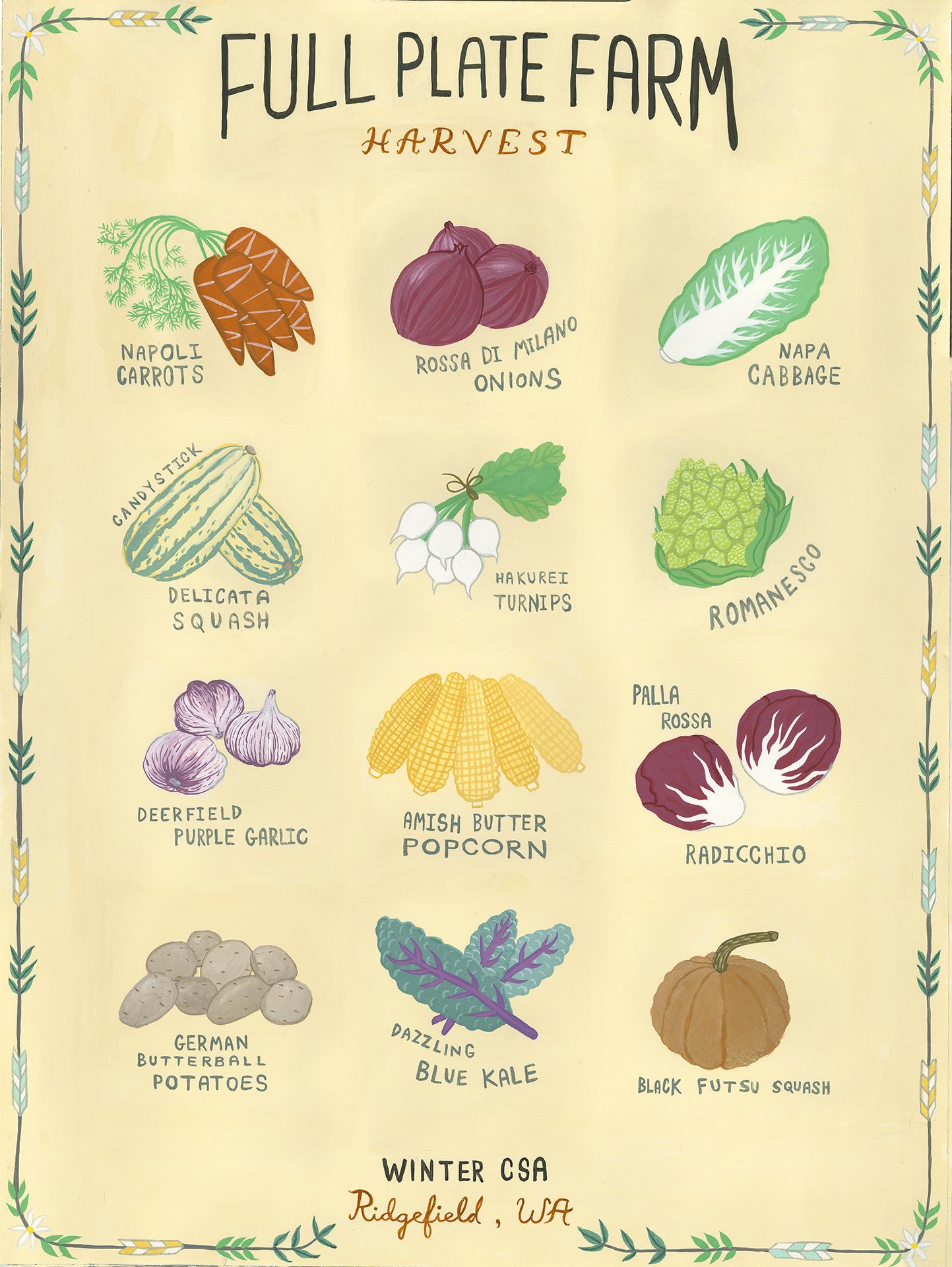 Full Plate Farm - Illustrated Farm Journal