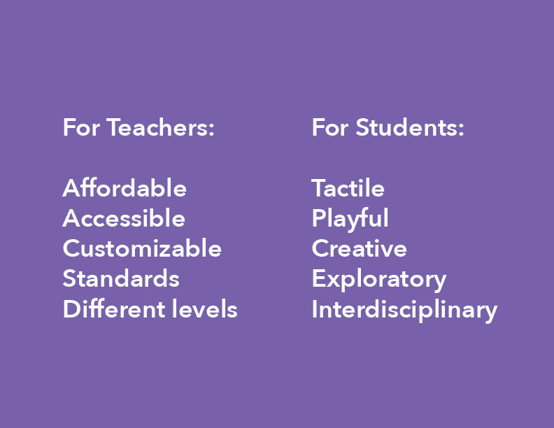 I also identified user goals and values for both teachers and students.