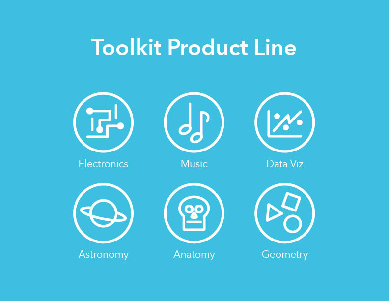 The learning tools are pre-packaged in toolkits with different learning themes.