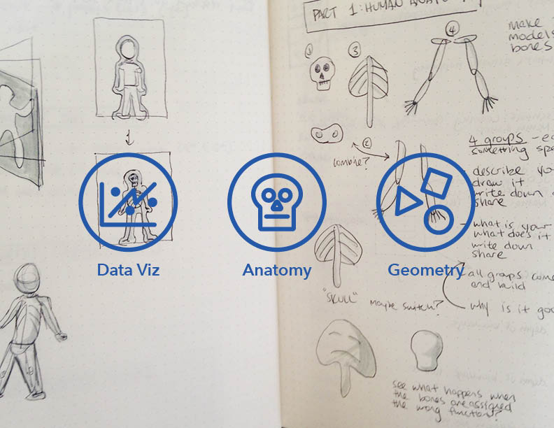 I prototyped toolkits for 3 topics - data viz, anatomy, and geometry - and was able test 2 with users.