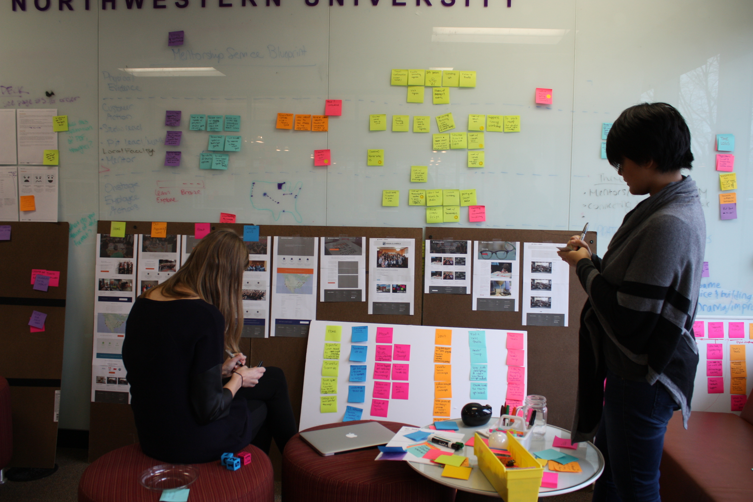 Here we laid out all the mockups to assign content responsibilities to the team.