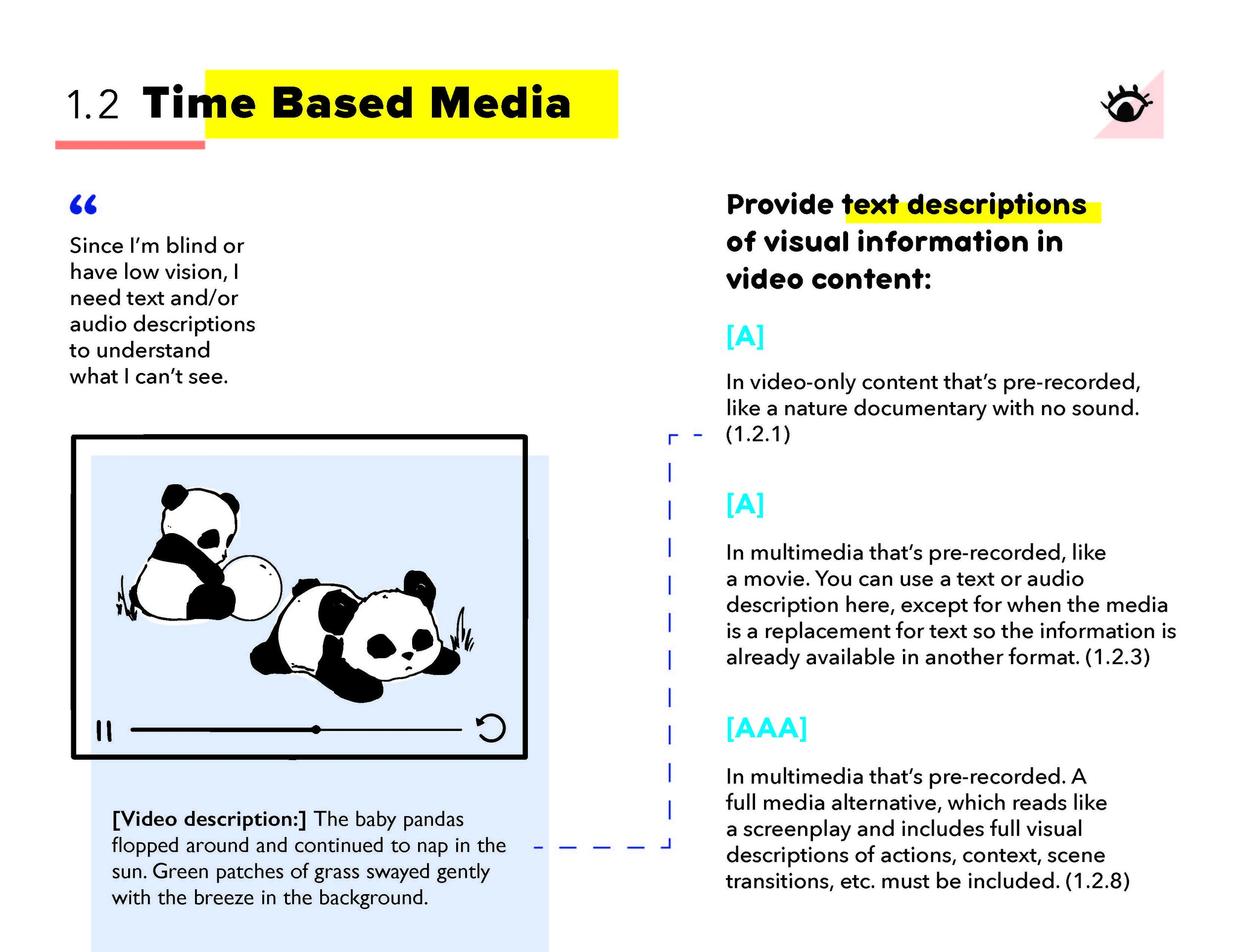 "An example of a design spread in the ""Perceivable"" zine. This one says, ""1.2 Time Based Media. Provide text descriptions of visual information in video content."" It has an illustration of a video player with adorable baby pandas with a video description underneath, and descriptions for specific requirements for levels A and AAA. To access the full text in a non-image format, go to this  PDF google drive link ."
