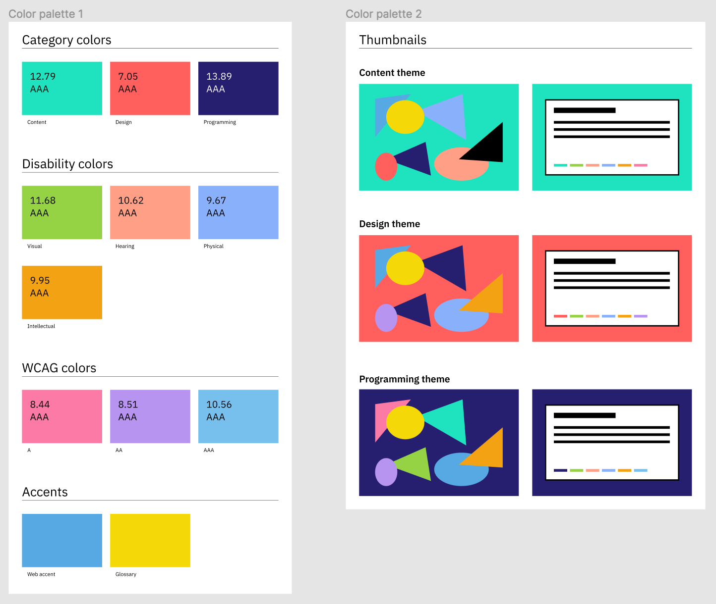 Screenshot of color palette (left) and card thumbnails (right). The color palette includes category, disability, WCAG, and web accent colors. Each color includes the color contrast number and WCAG conformance level (AAA for all except accents). The thumbnails show how all the colors combined. To access this information in a non-image format, go to this  figma file 's styles & assets page.
