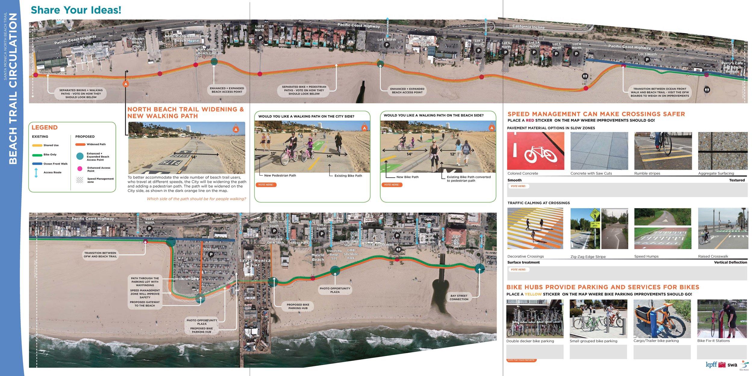 Beach Trail Circulation