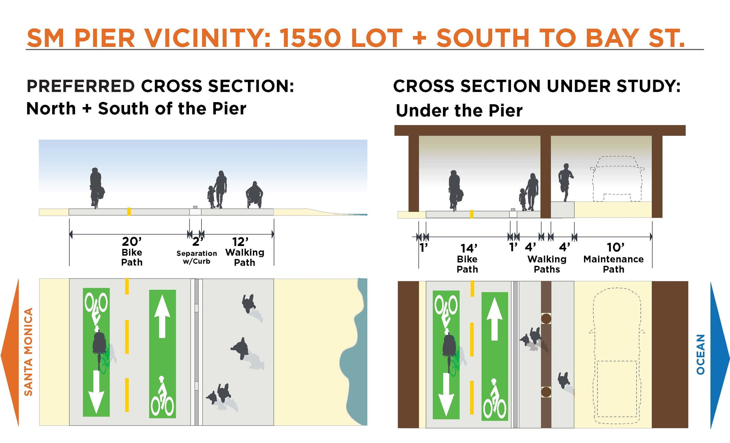 SM Beach Path Project _P+R Commission 6-15-17 (002)_Page_16.jpg