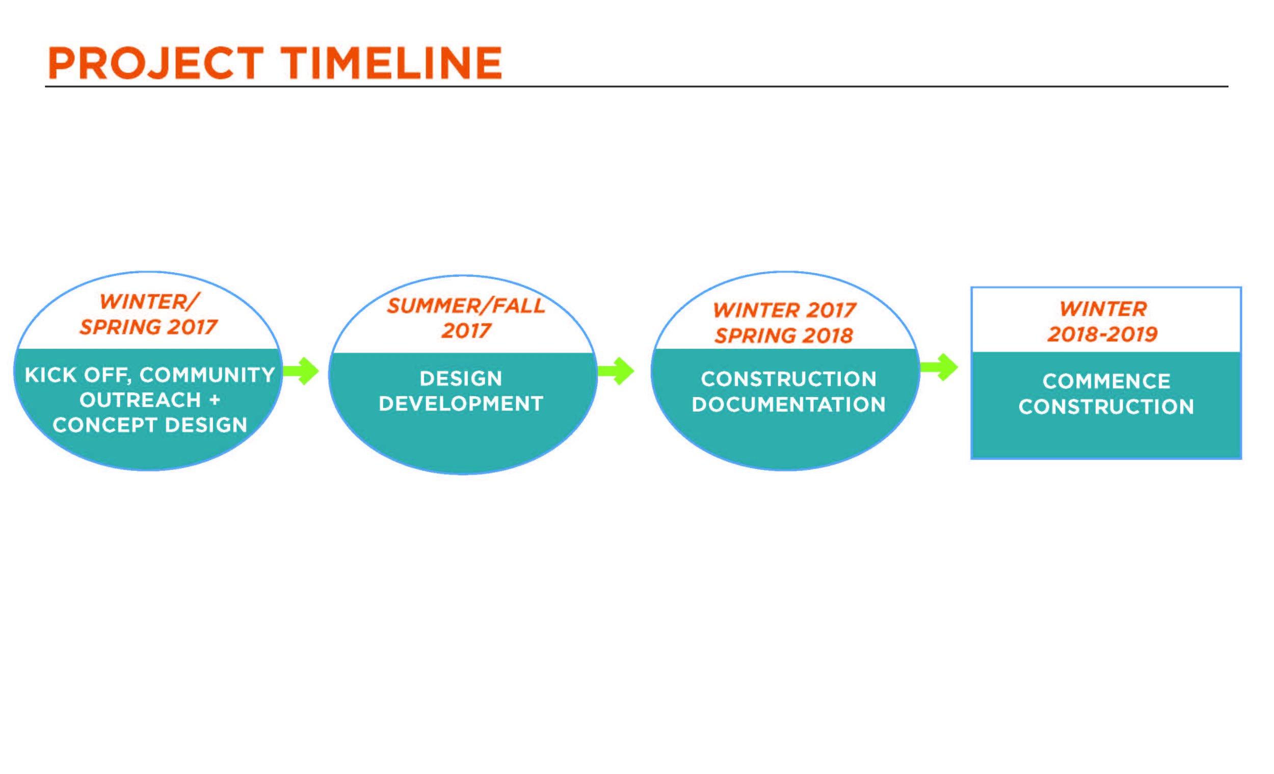 180326_NBT_Final Design presentation_Page_03.jpg