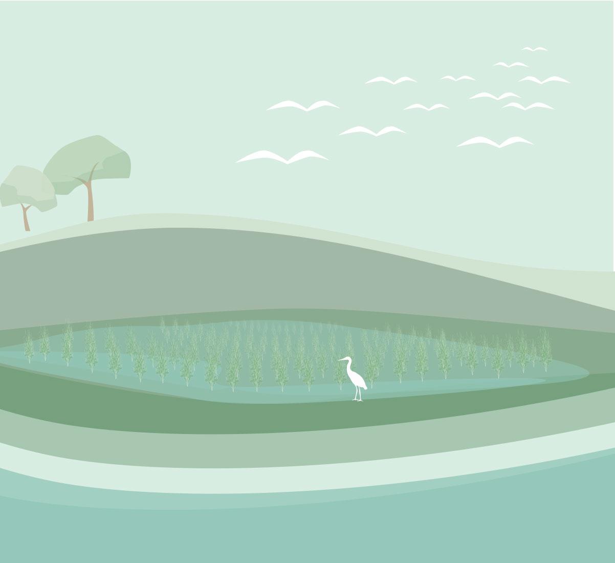 habitat + food production