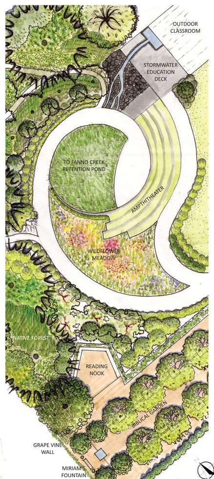 close up planting plan