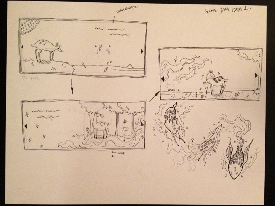Original drawings of the shots