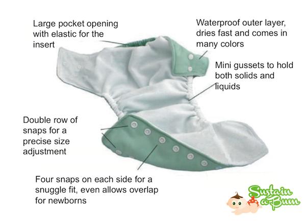 Sustain a Bum FAQ Diaper EN.png
