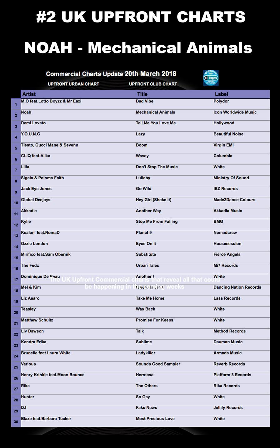 #2-UK-Upfront-Charts.jpg