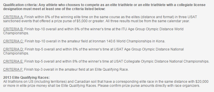 Eagleman 70.3 was an Elite Qualifying Race.