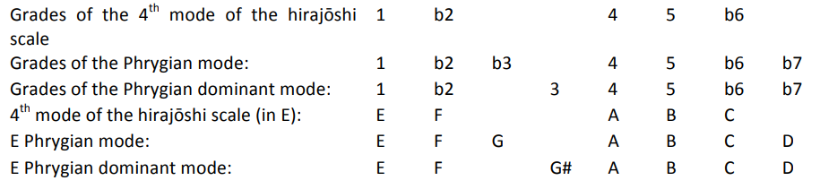 japanese scale5.PNG