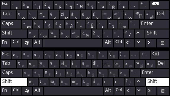 """Myanmar3, the  de jure  standard Burmese keyboard layout"" by  Lionslayer ,  CC BY-SA 3.0"