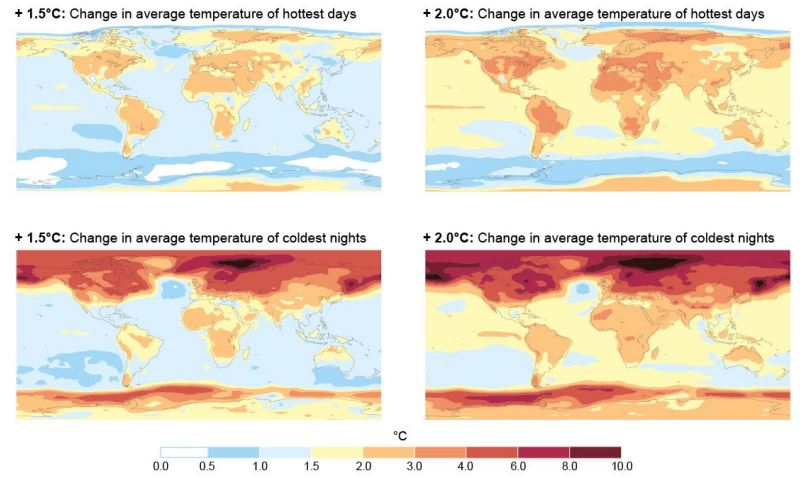 """Impact of 1.5° C and 2.0° C global warming. """"Temperature rise is not uniform across the world. Some regions will experience greater increases in hot days and decreases in cold nights than others."""" Image:  IPCC FAQs"""