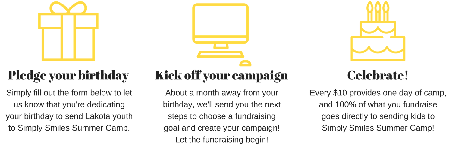 Copy of Copy of Step 1- Pledge your birthday (6).png