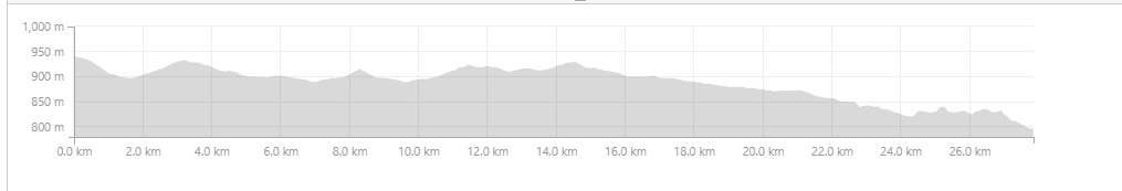 Cycle & Stars - Day 1 - approximately 30kms