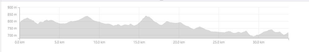 Cycle & Stars - Day 2 - approximately 35kms