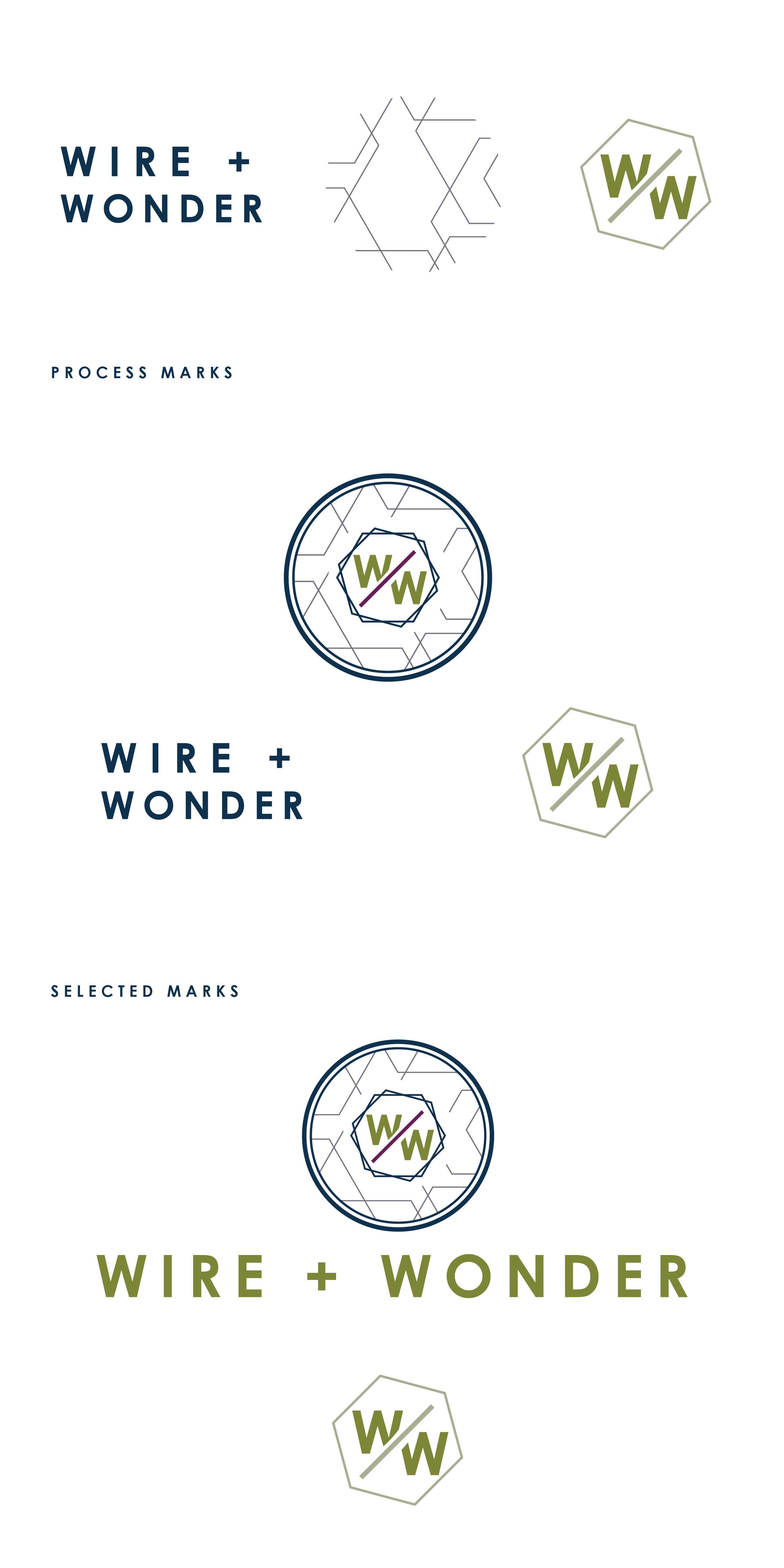 Wire and wonder Mockup-01.jpg