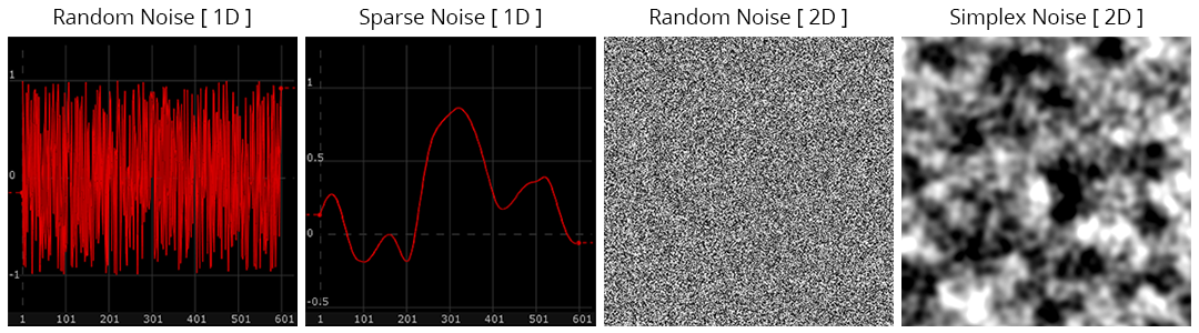 Noise Displacement in TouchDesigner — Simon Alexander-Adams