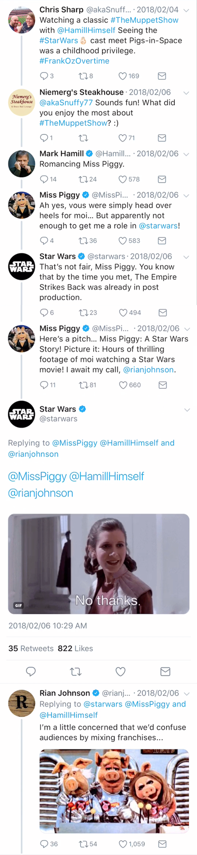 Twitter conversation between Star Wars, Miss Piggy, Mark Hamill, Rian Johnson and more