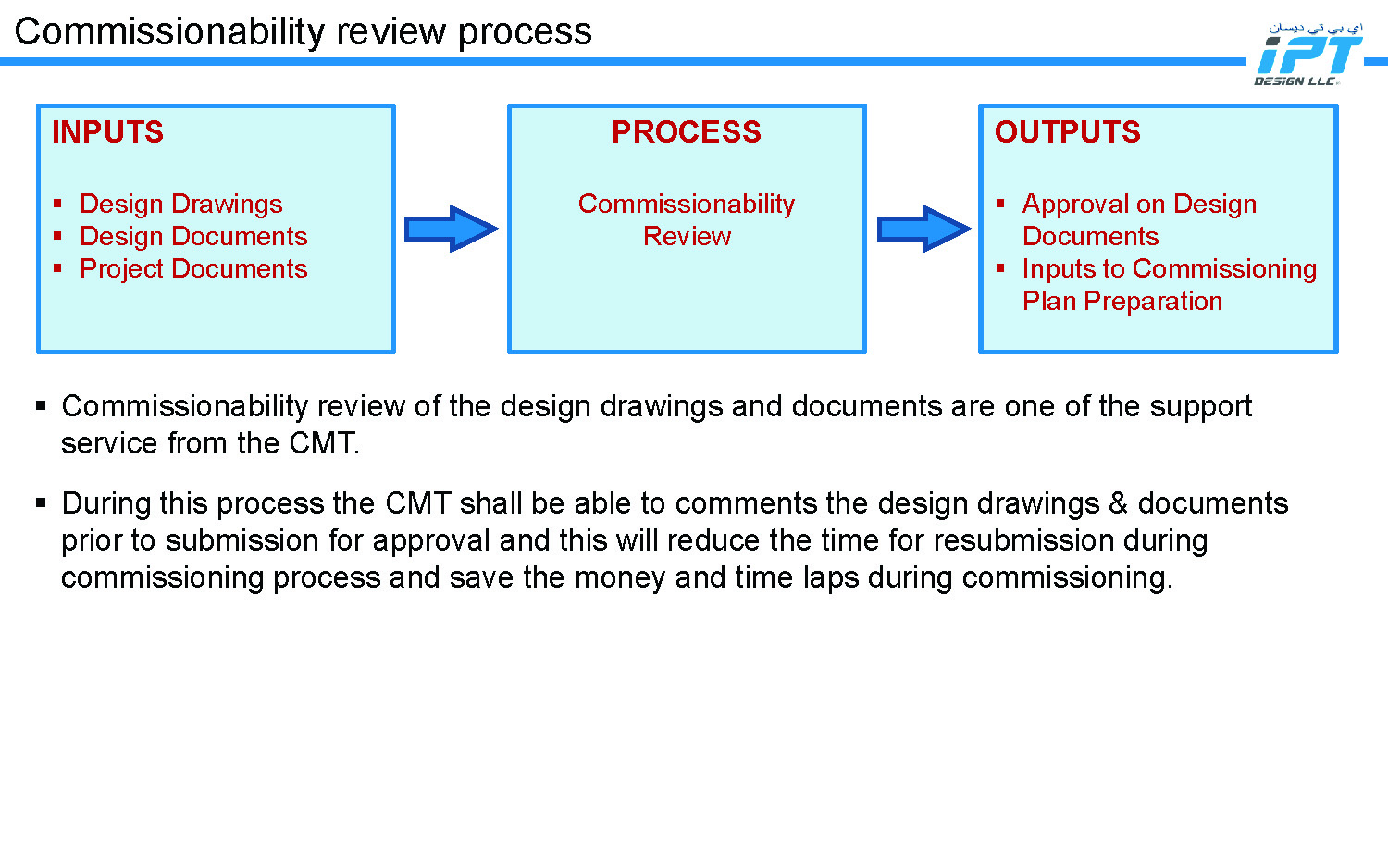 IPT Design LLC - Commissioning Management Process_Page_05.jpg