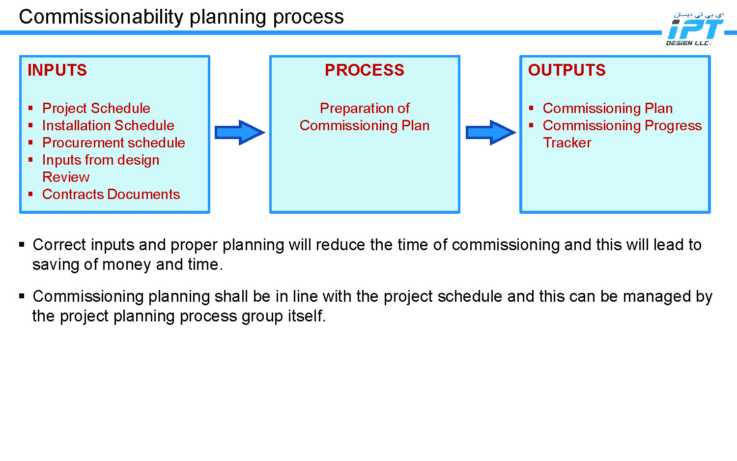 IPT Design LLC - Commissioning Management Process_Page_06.jpg