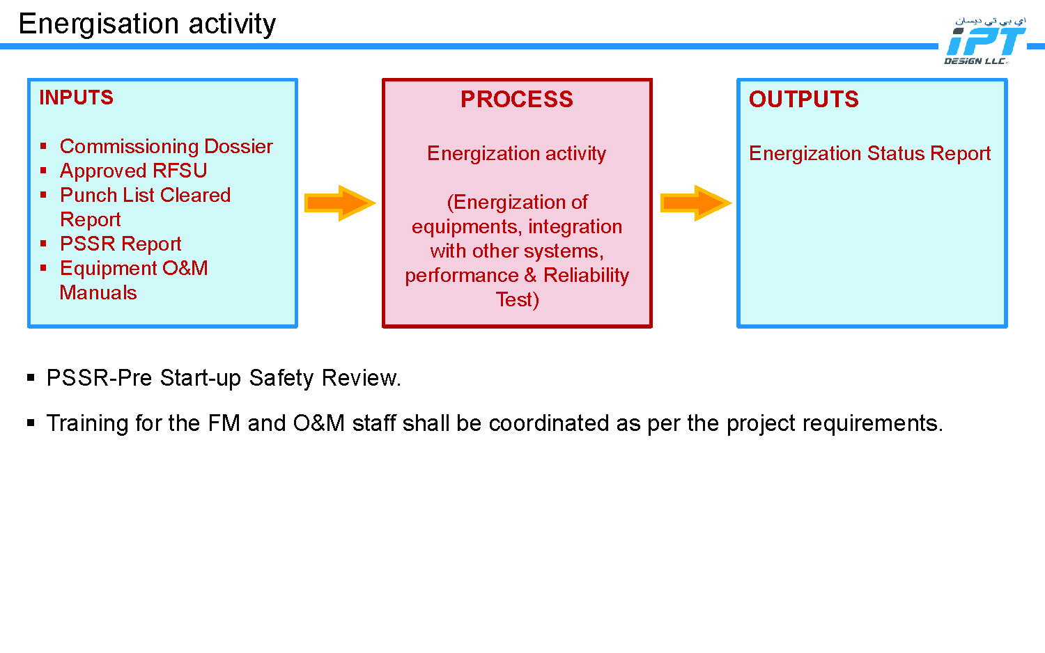 IPT Design LLC - Commissioning Management Process_Page_10.jpg