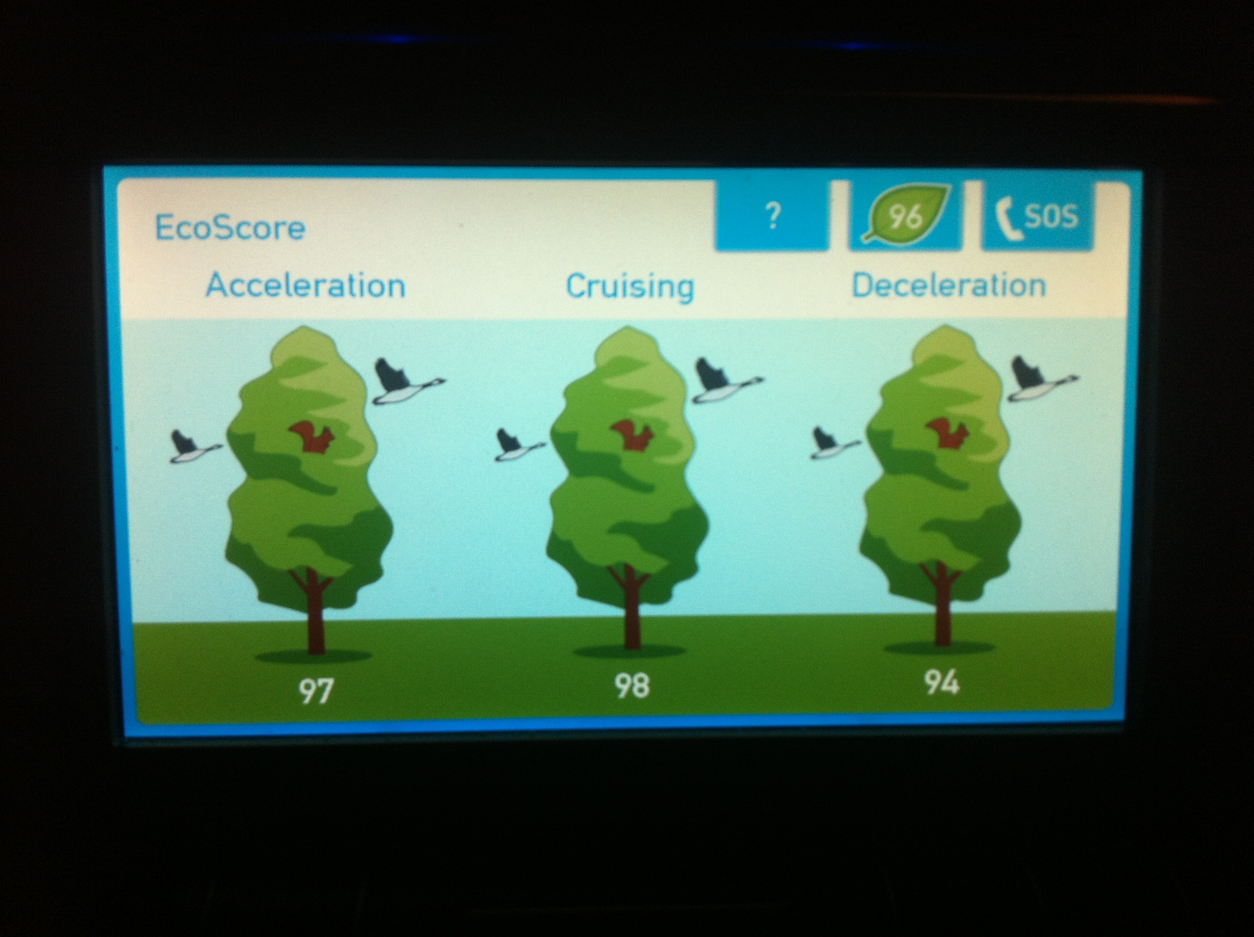 Interface Car2Go EcoScore