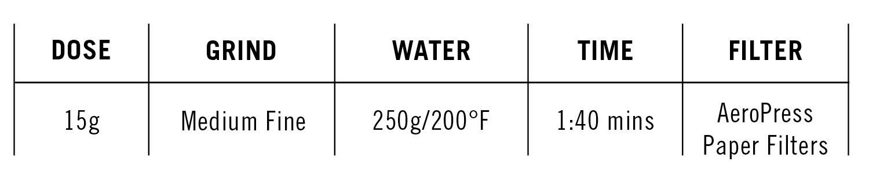 brewguide-charts.jpg