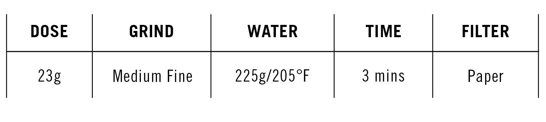 brewguide-chart.jpg