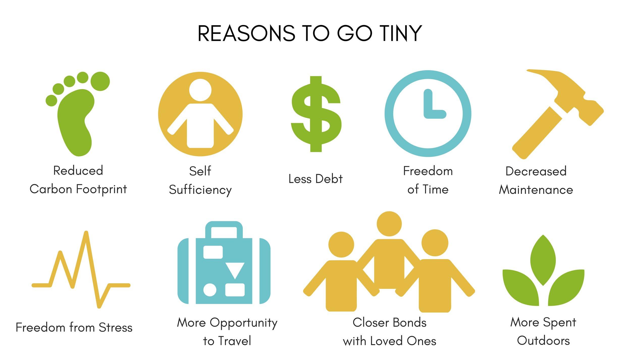 reasons_togo_tiny.jpg
