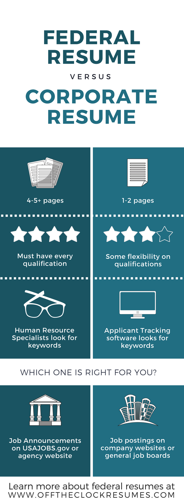 Federal Resume vs. Corporate Resume: Which One Is Right For You? | Off The Clock Resumes