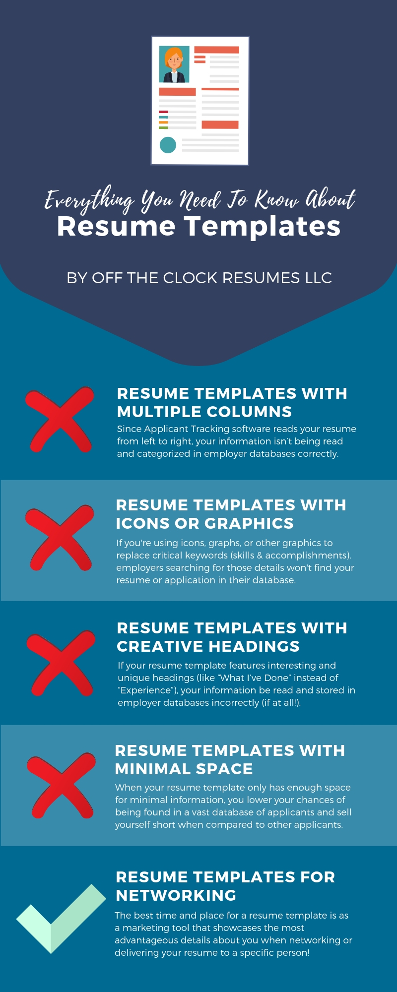 Everything You Need To Know About Resume Templates [Infographic] | Off The Clock Resumes LLC