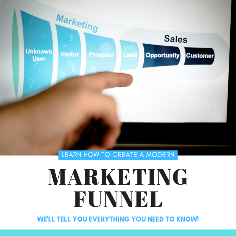 Marketing funnels are important!