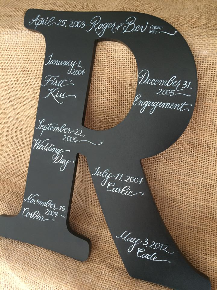 Wooden letter with important dates -  Starts at $100