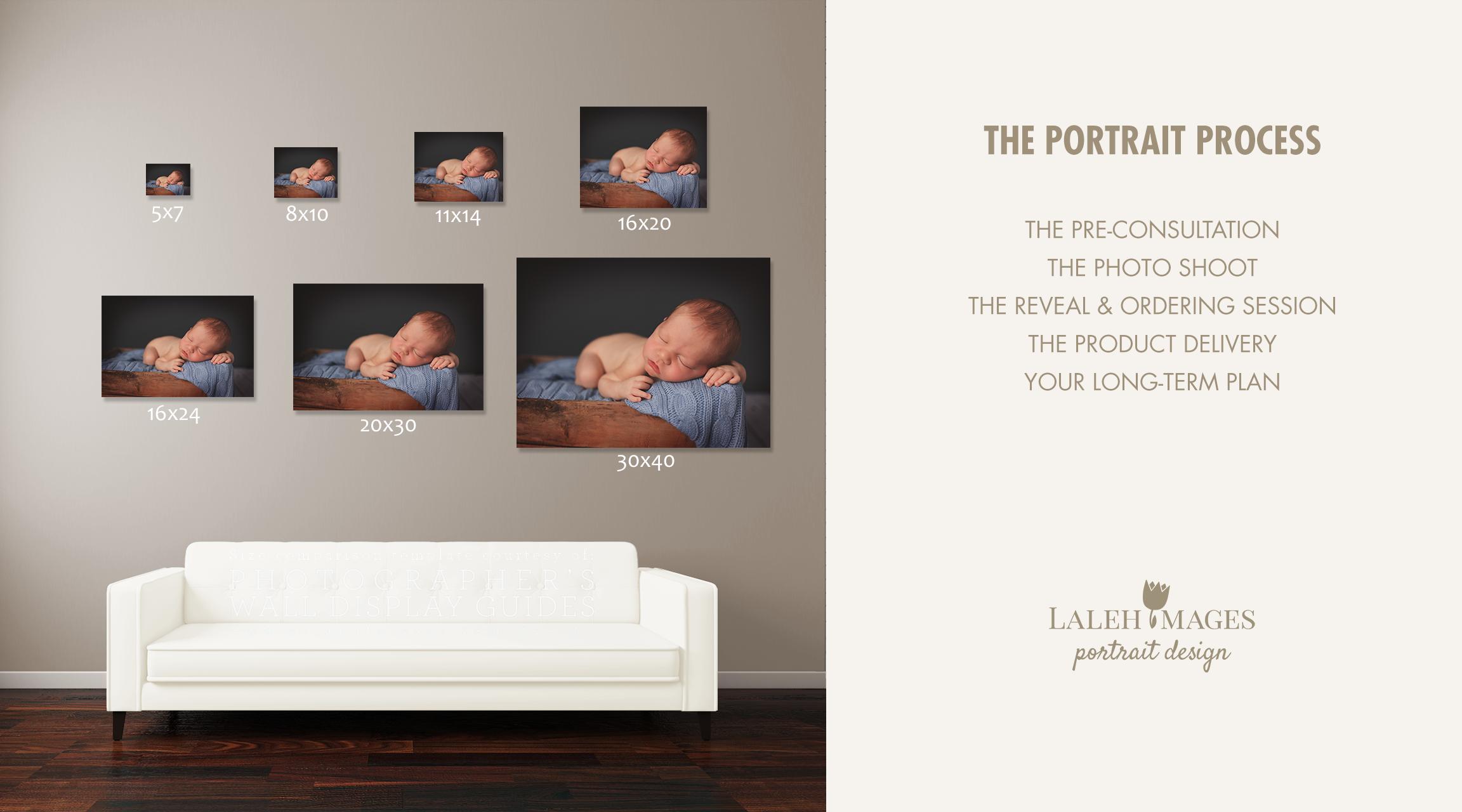 The Portrait Process