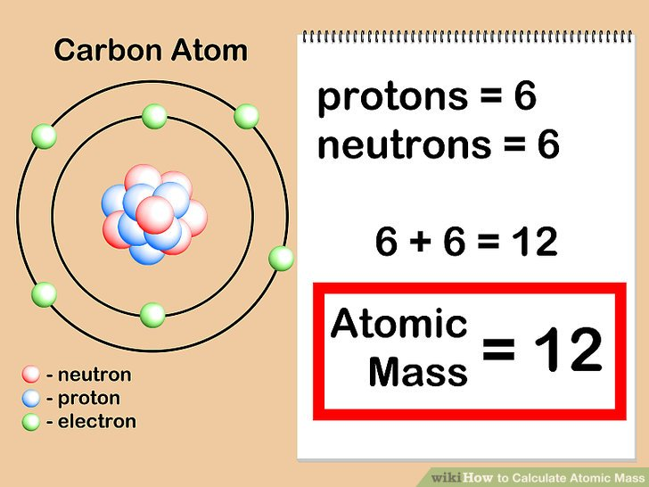 atomic mass.jpg
