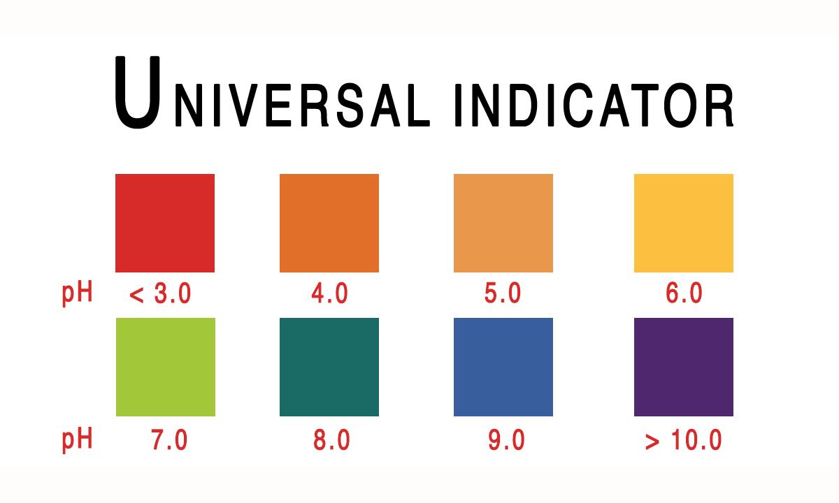Universal Indicator.jpg