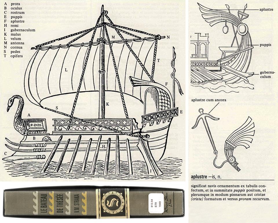 Les bateaux de Thésée.