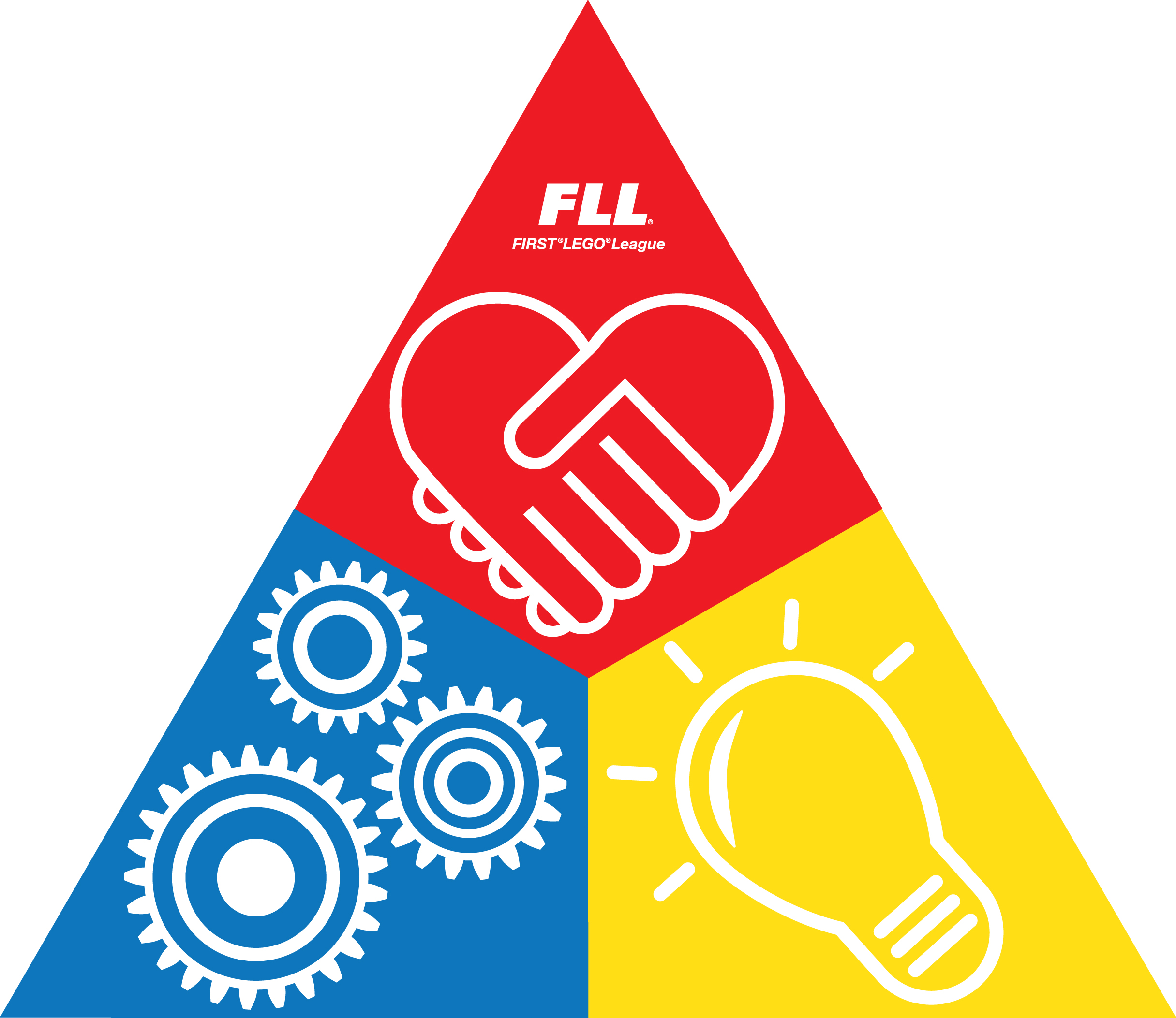 FLL full triangle.jpg