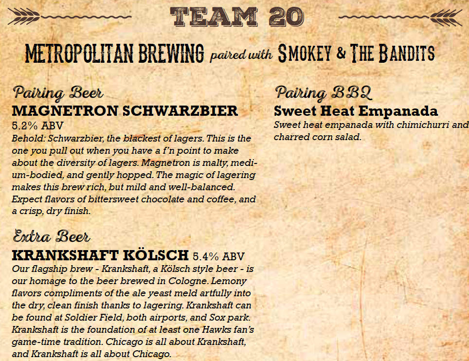 Team20_MetropolitanBrewing_SmokeyAndTheBanditsBBQ.png