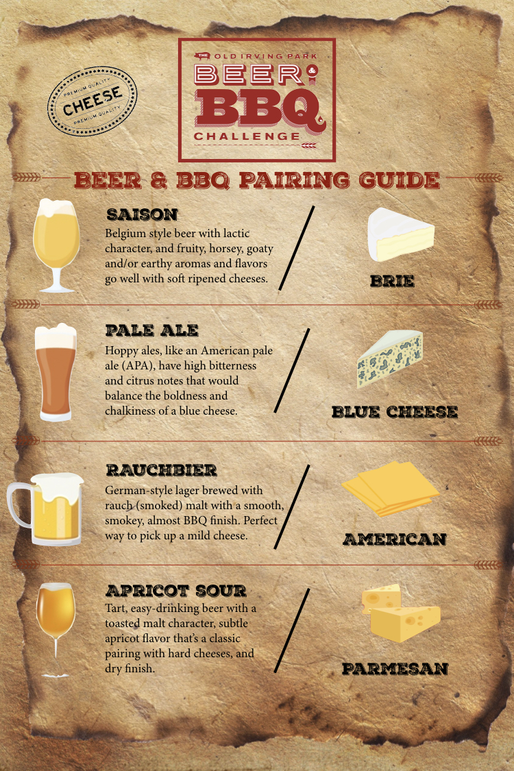 Beer and BBQ food cheese Pairing guide