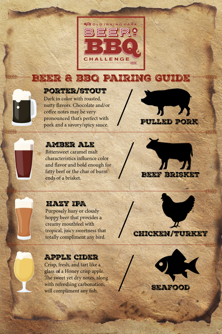 Beer and BBQ food Pairing guide