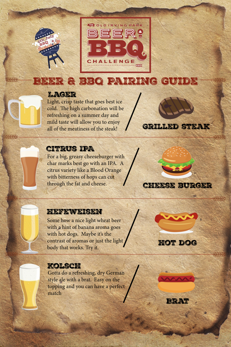 Beer BBQ Summer Grill Pairings_July.005.jpeg