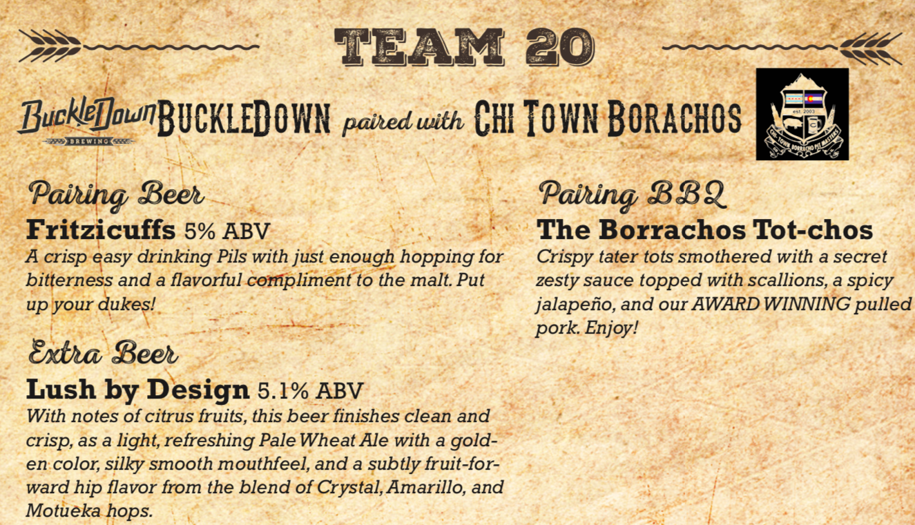 Buckledown brewing and chi town borrachos beer and bbq challenge.png