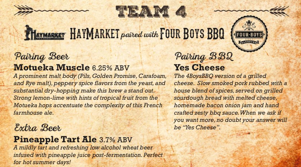 haymarket brewery beer and bbq challenge.png