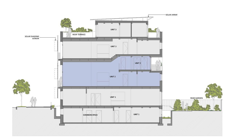 Apt 2 Section