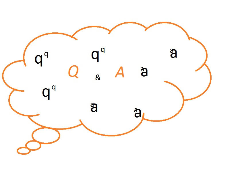 Mastering Questions and Answers